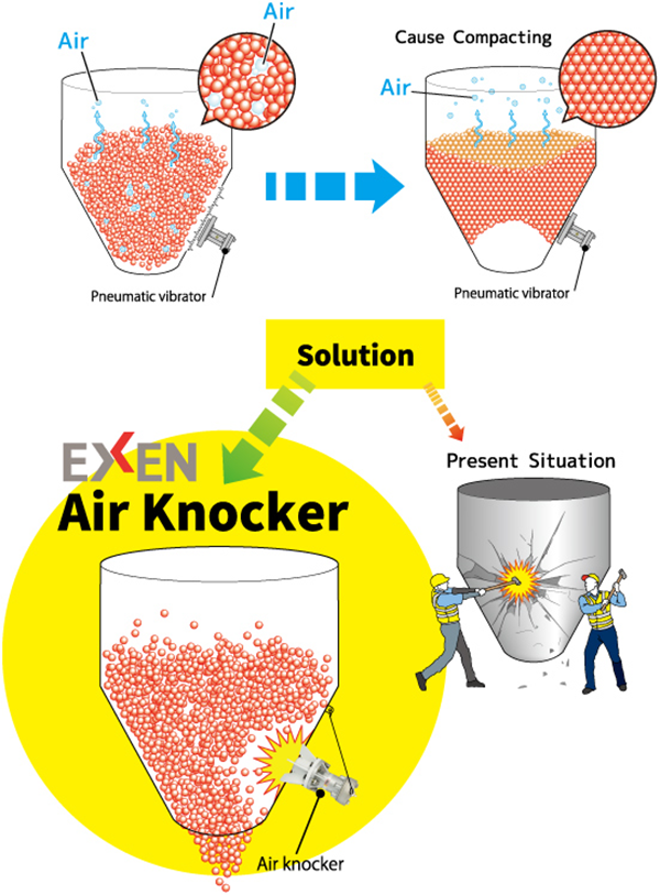 EXEN Air Knocker Versatility